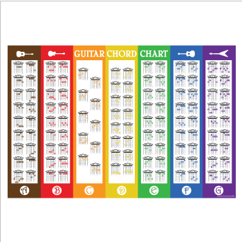 Ukulele ukulele chords poster : Guitar : guitar chords all Guitar Chords All and Guitar Chords ...